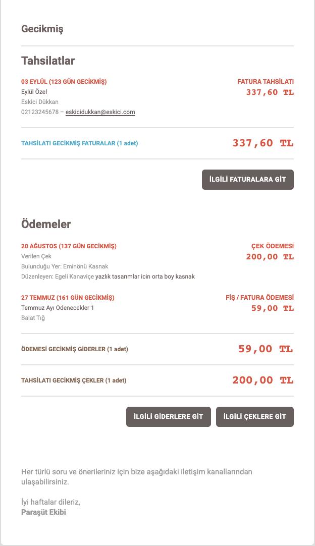 finansal durum e-postaları_2